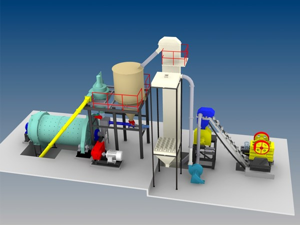 Cement Plant Grinding : Allied knowledge solutions